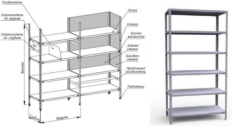 Шкафы металлические для архива