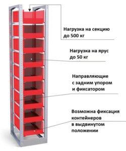 Стеллаж металлический для хранения метизов ВС: купить в Москве по цене 8 000 руб | Интернет-магазин «Мебель Металлическая»